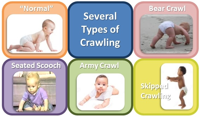 Is crawling style Hereditary?
