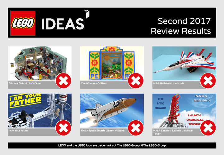 Lego Ideas 2017 Group 2 – All ideas Rejected